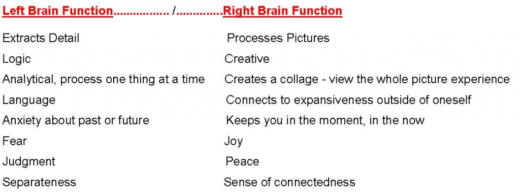 table-left-right-brain